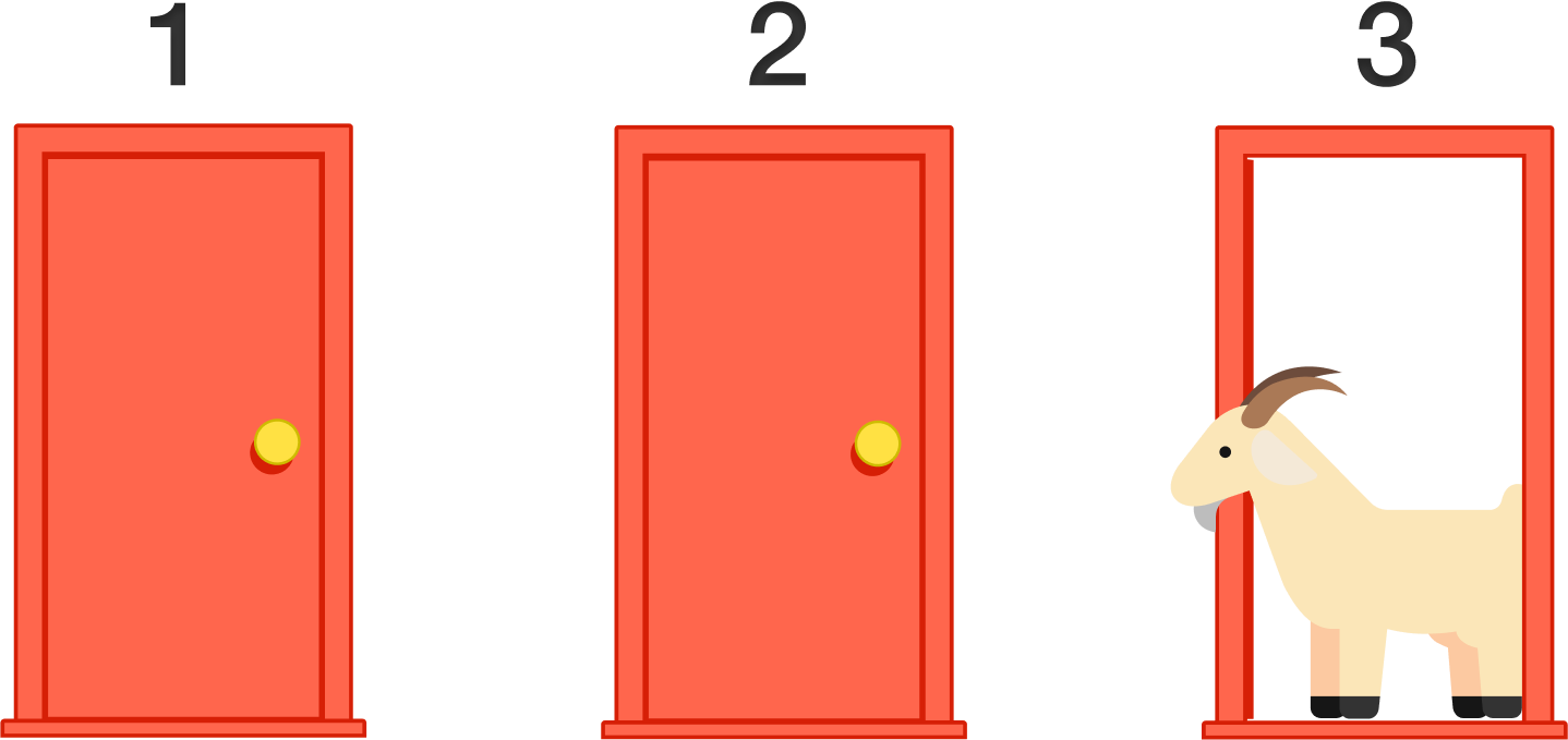Monty Hall Problem | Brilliant Math & Science Wiki