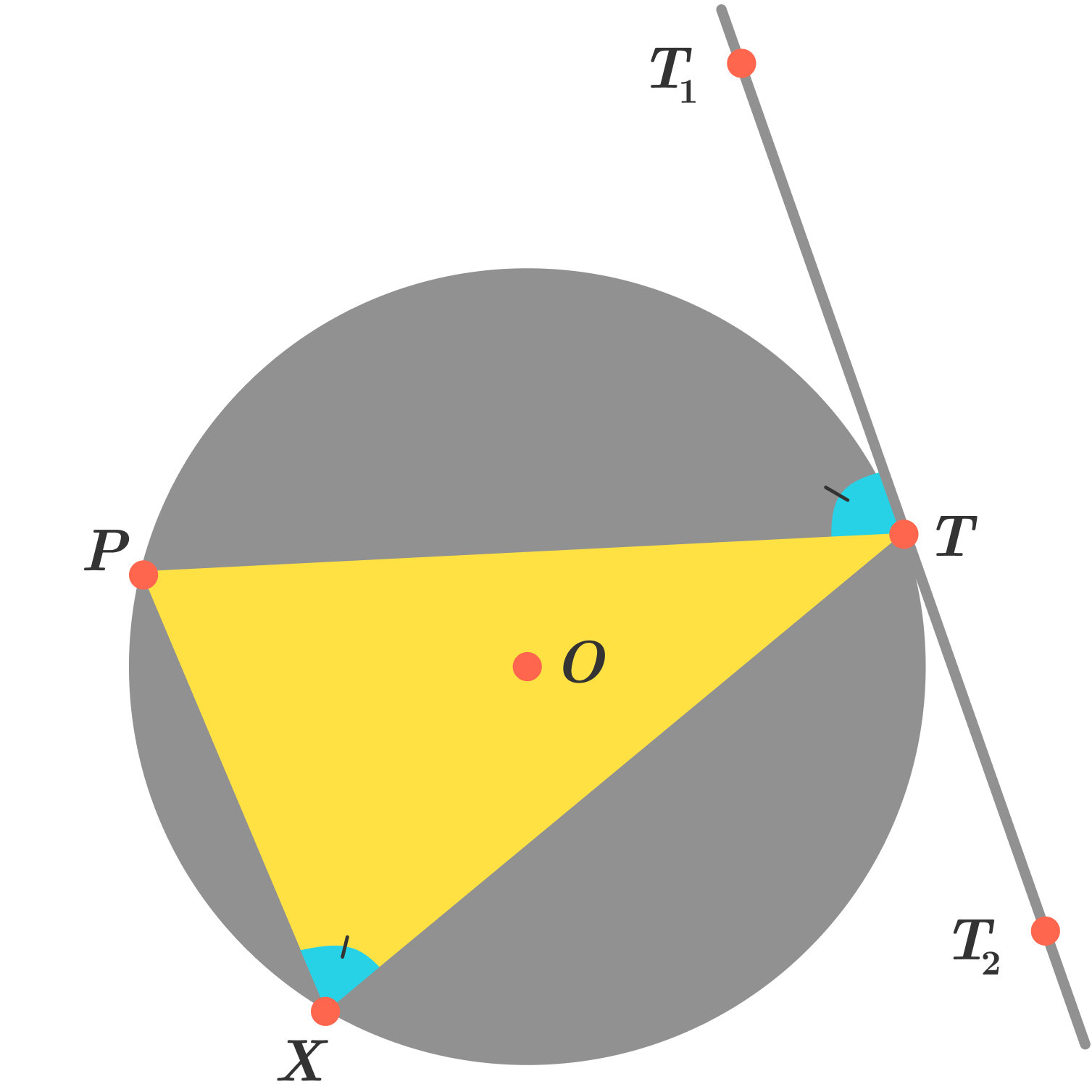 Alternate Segment Theorem | Brilliant Math & Science Wiki